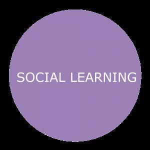 sociallearningcircle